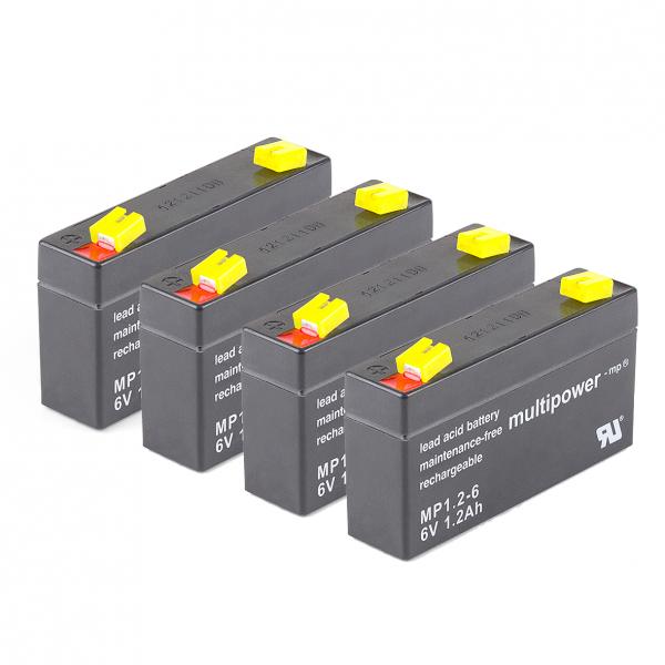 Akkubundle passend für Stiegelmeyer Vitano, AG300, Sicuro Plus